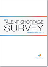 2012 Talent Shortage Survey